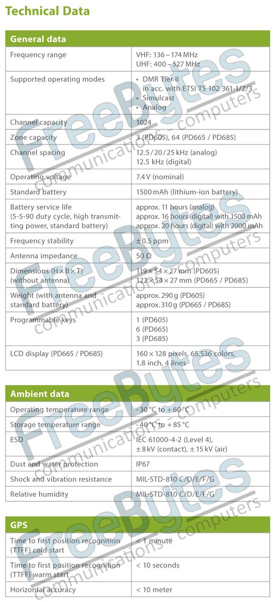 Hytera PD-685G DMR UHF Handheld Radio with GPS