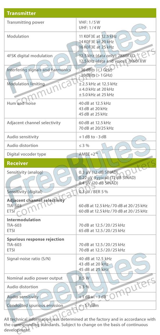 Hytera PD-785 DMR UHF Handheld Radio